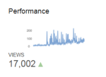 new Youtube analytics